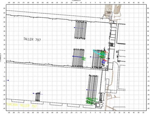 planner site viy