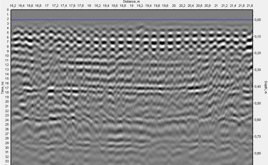 VIY3-700 MHz GPR